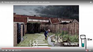 Rainwinner
